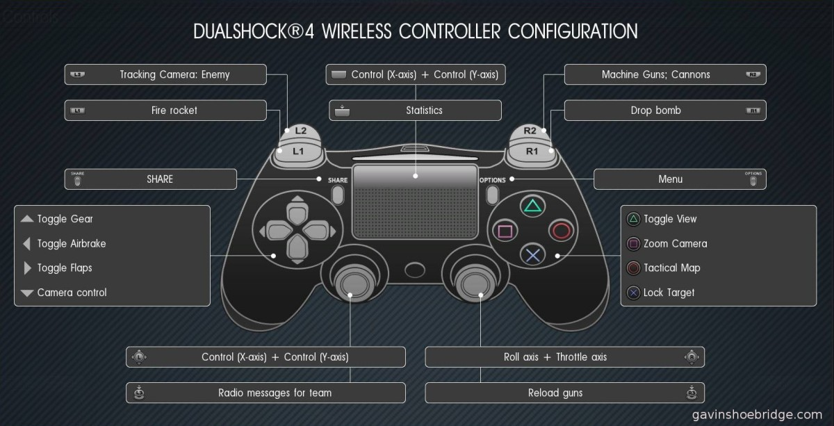 War Thunder PS4 dualshock controls for playstation controller